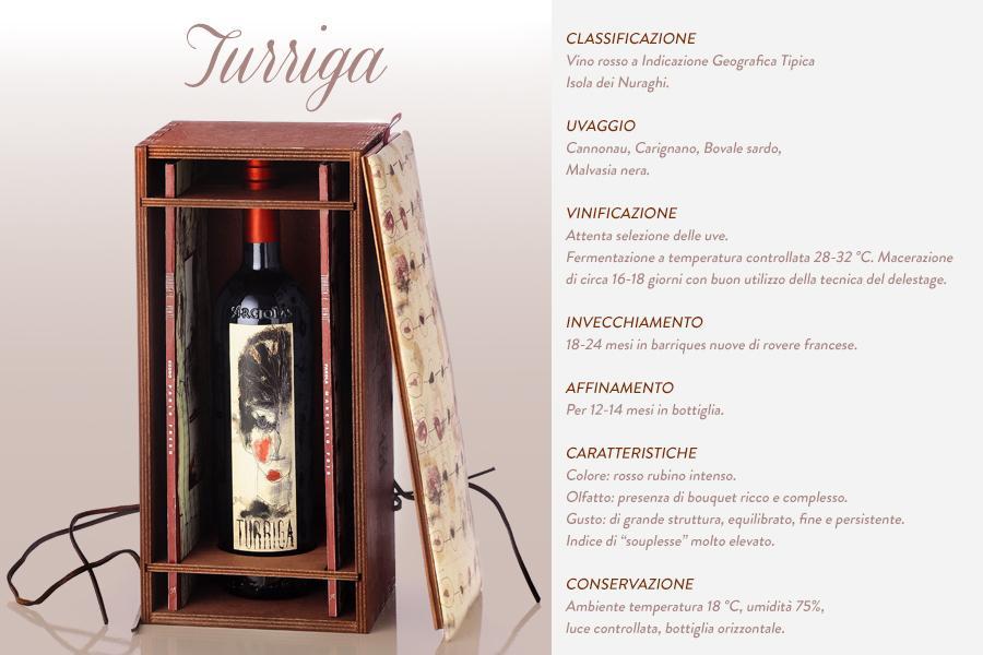Vino, Made-in-Italy, Sardegna, Dalani, Fashion