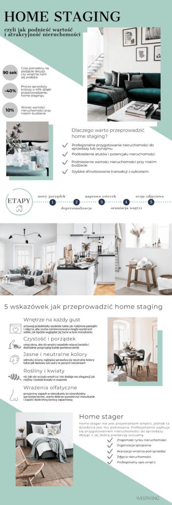 infografika jak przeprowadzić home staging w 5 krokach