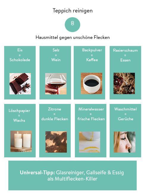 Eine selbst gestaltete Infografik zeigt die besten Hausmittel gegen Flecken plus einen Universal-Tipp gegen alle Flecken.