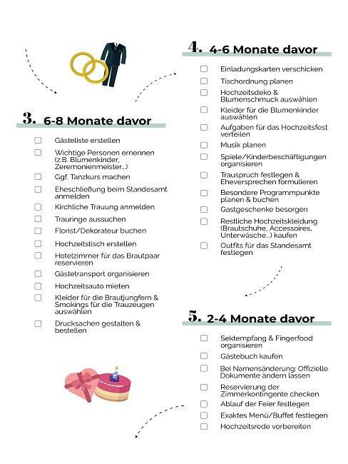 2. Teil der Checkliste zum Hochzeit planen