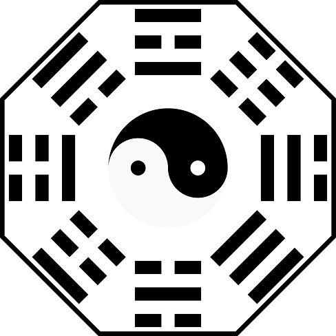 Feng Shui Bagua 8 Trigramme