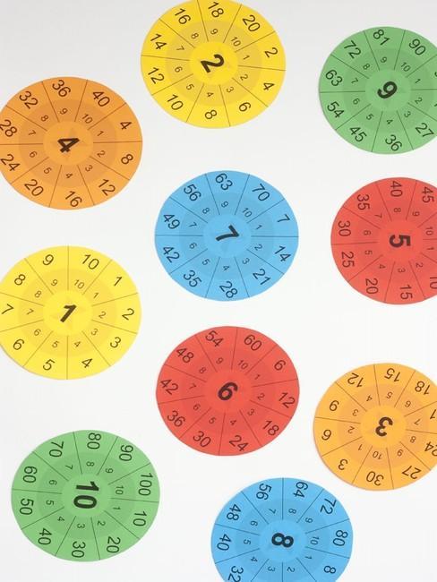 Manualidades con niños para las tablas de multiplicar