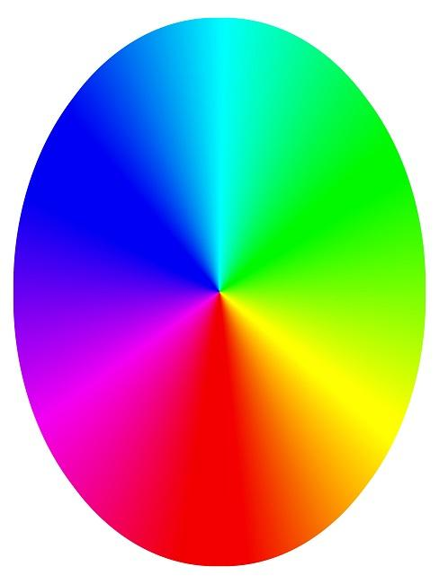 Farbkreis mit den Farben Blau, Grün, Gelb, Rot zur Findung von Farbkombinationen