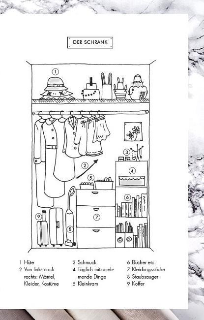 Marie Kondo Aufräum-Tipp für die Garderobe