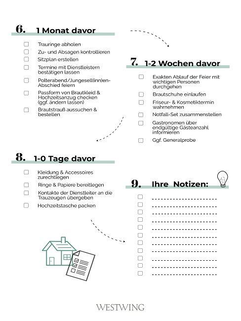 3. Teil Checkliste Hochzeit planen Zeitplan Stichpunkte