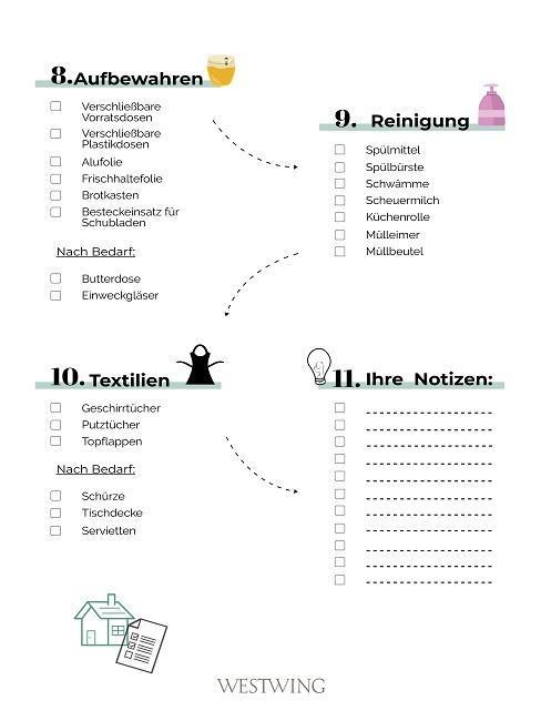 3. Teil der Checkliste für die Grundausstattung in der Küche