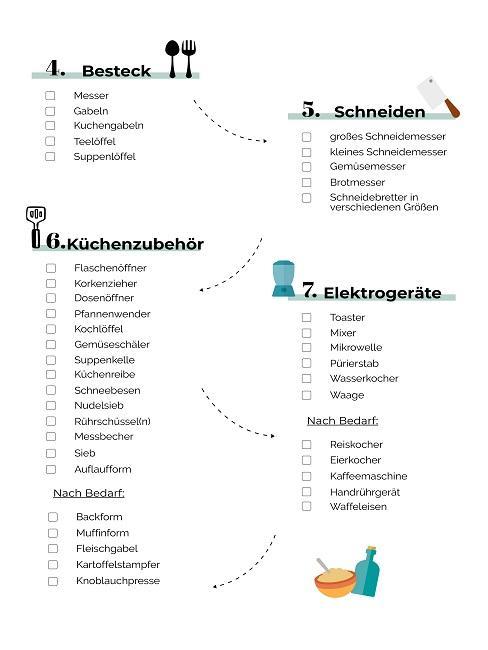 2. Teil der Checkliste für die Grundausstattung in der Küche