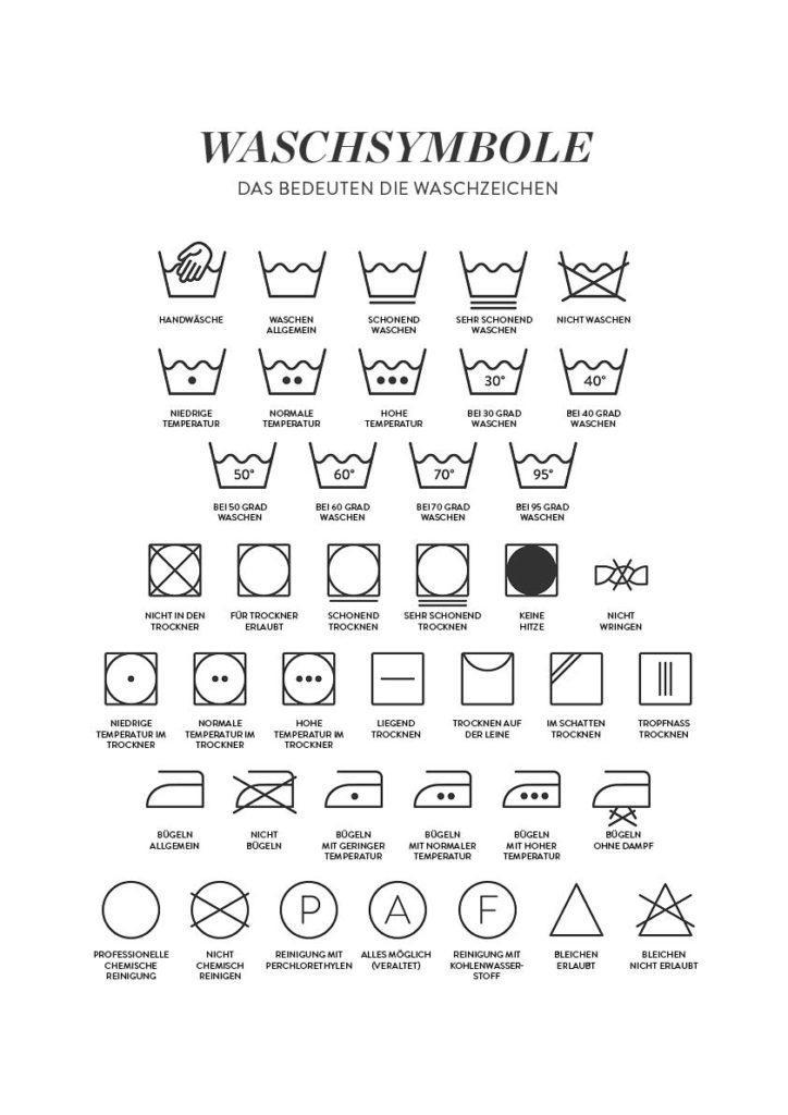 Poster Waschsymbole zum Runterladen