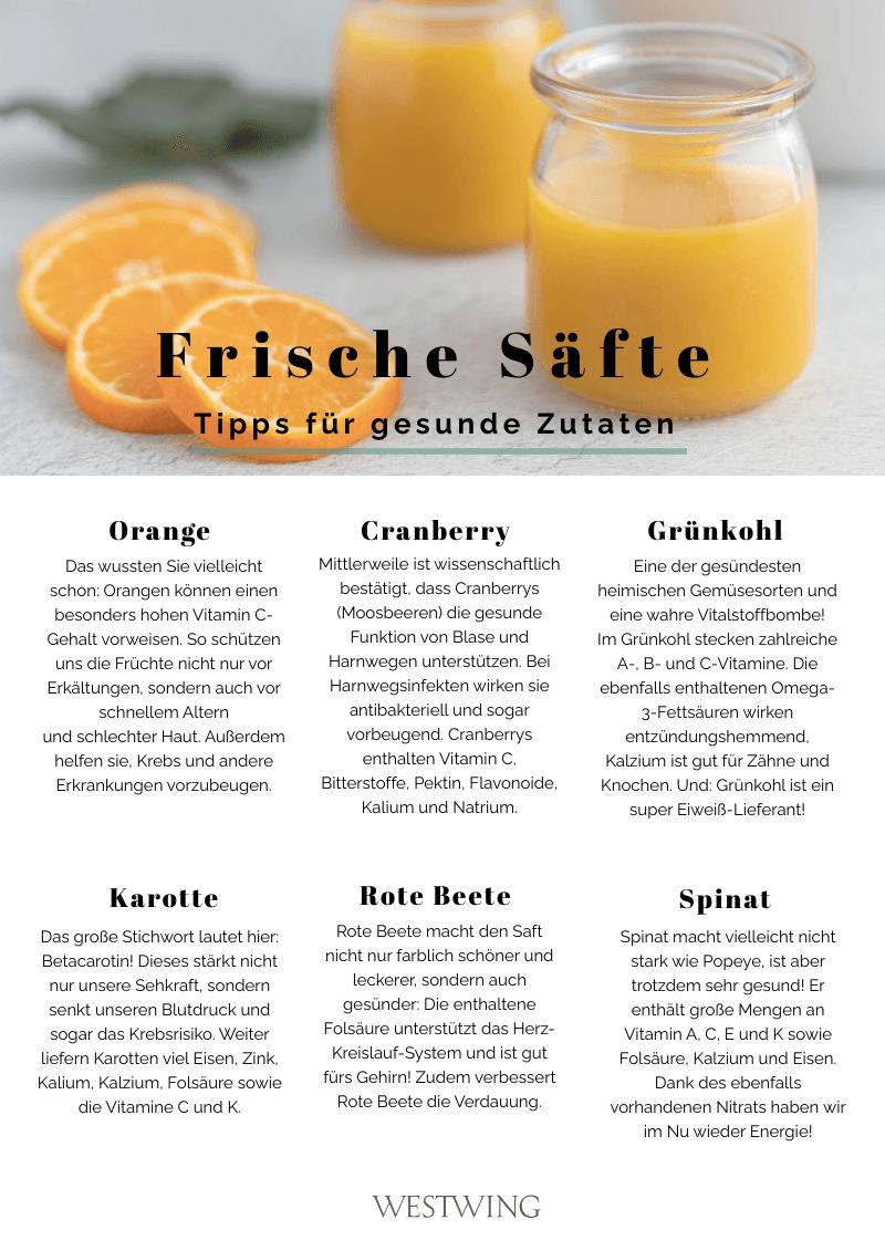 Frisch gepresste Saefte Liste Zutaten Vitamine Gesundheit