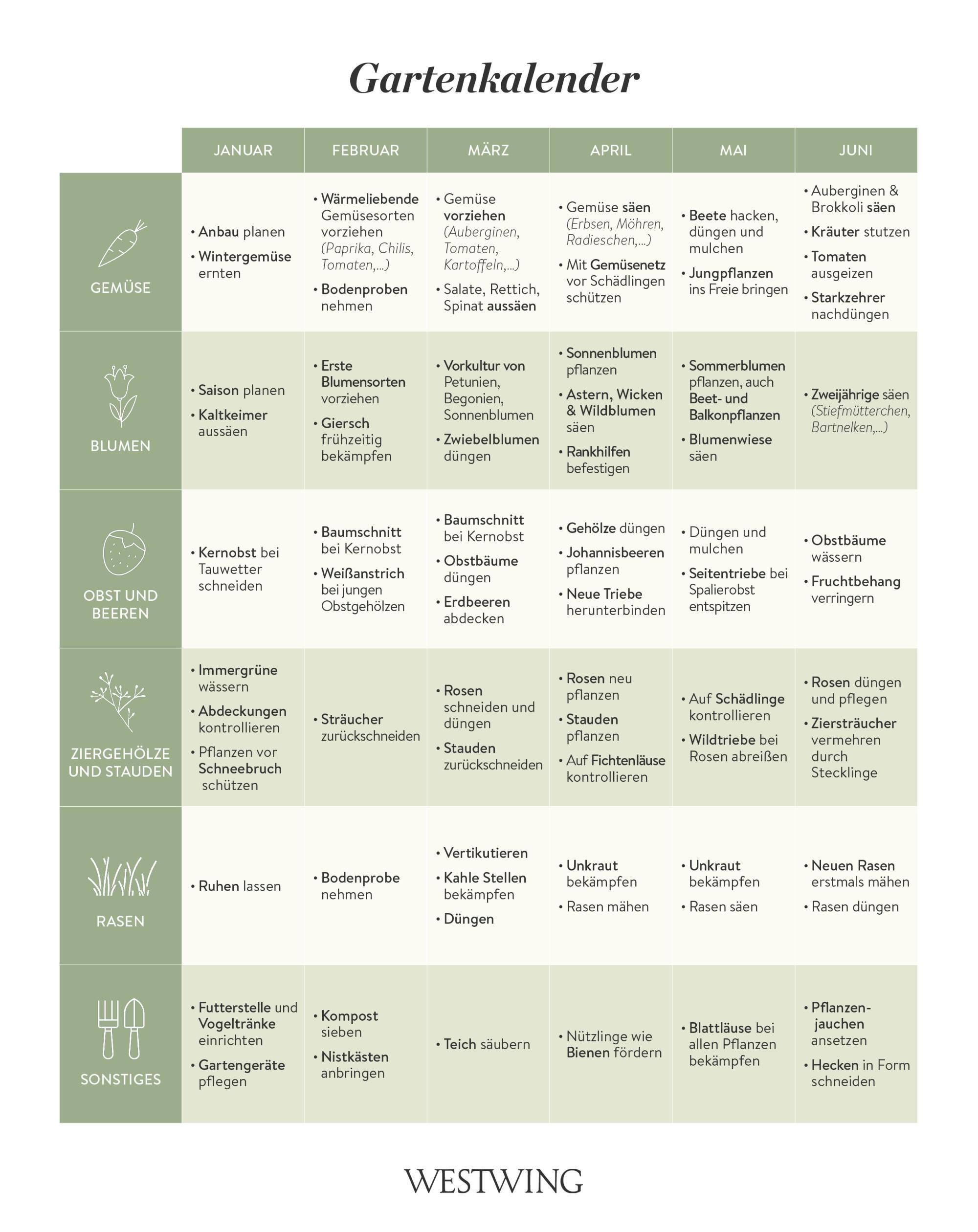 Gartenkalender für das ganze Jahr zum Ausdrucken