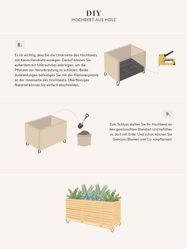 Einfache Anleitung zum Hochbeet selber bauen