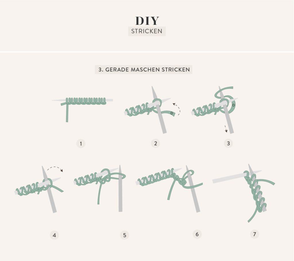 Kostenlose DIY Grafik Stricken lernen für Anfänger
