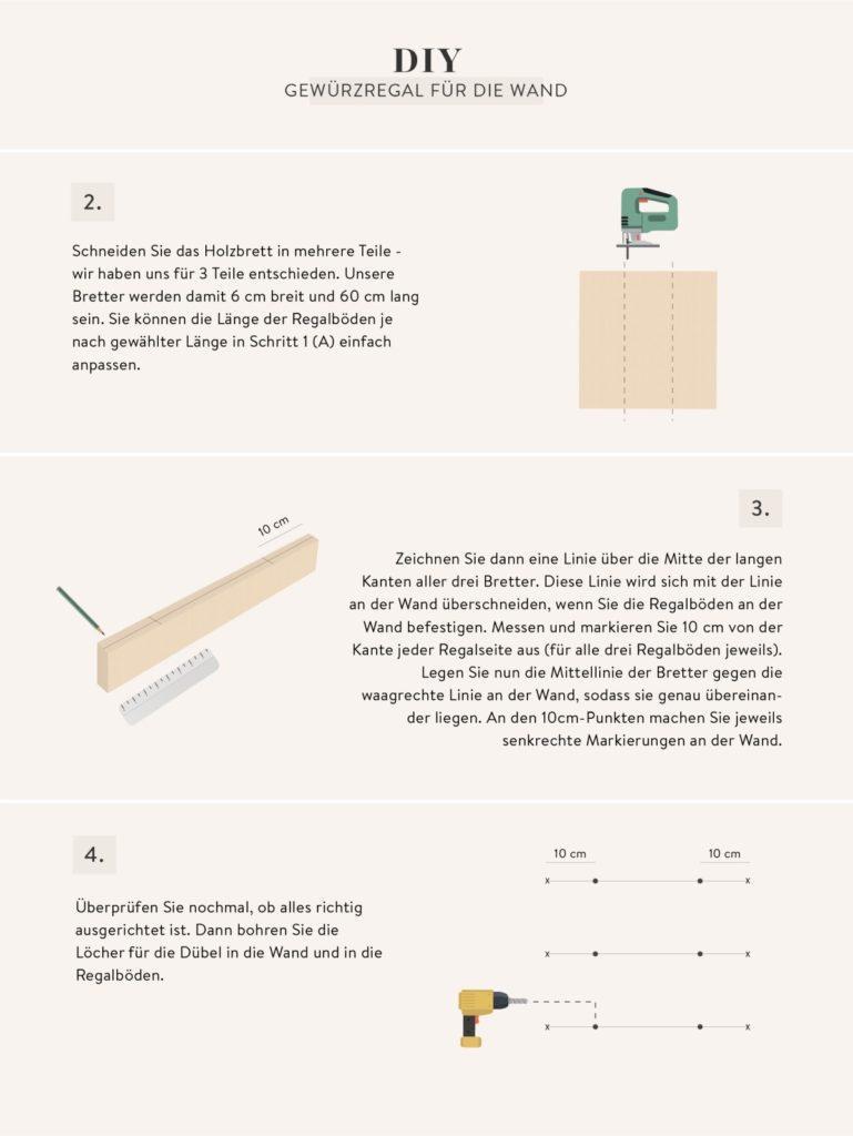 Anleitung zum Gewürzregal selber bauen