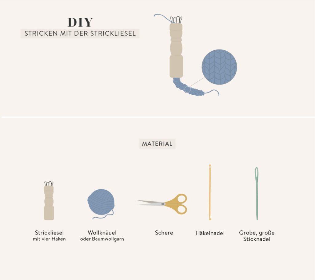 Anleitung fürs Stricken mit der Strickliesel