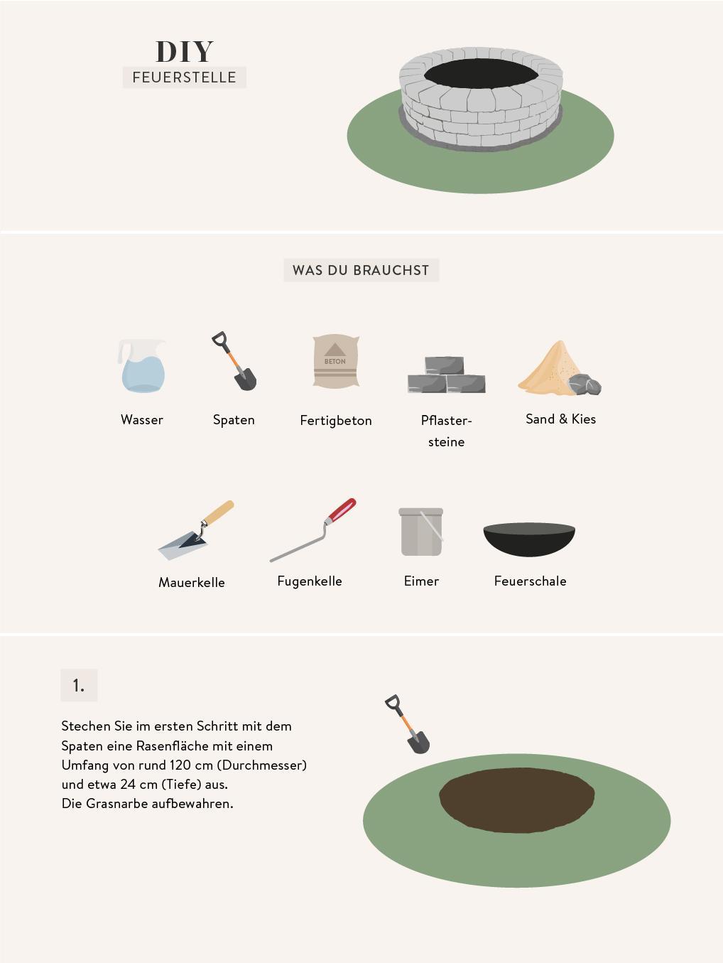 Anleitung Feuerstelle bauen