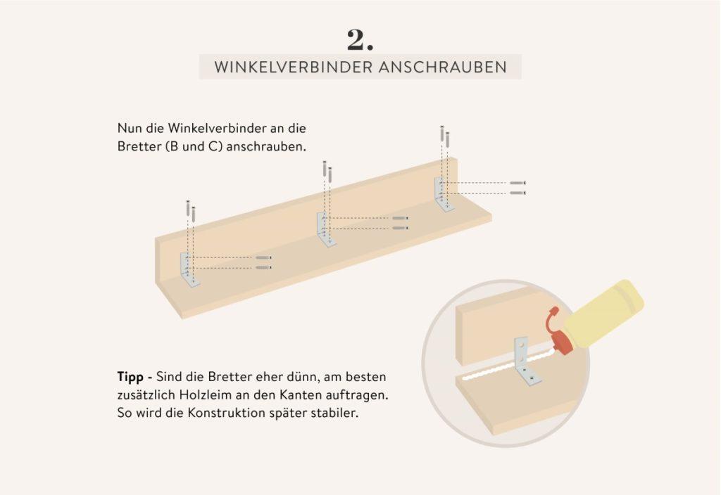 DIY Anleitung fürs Heizkörperverkleidung selber bauen