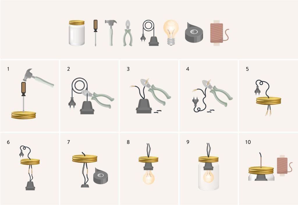 Anleitung für eine einfache DIY Lampe zum Aufhängen