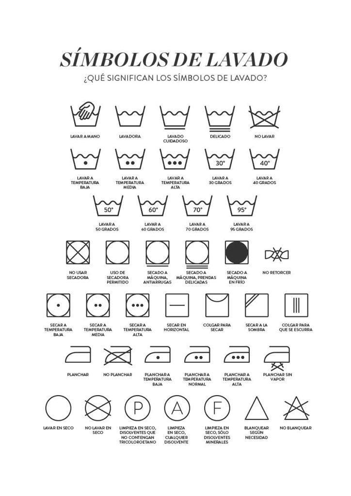 todos los simbolos de lavado etiquetas