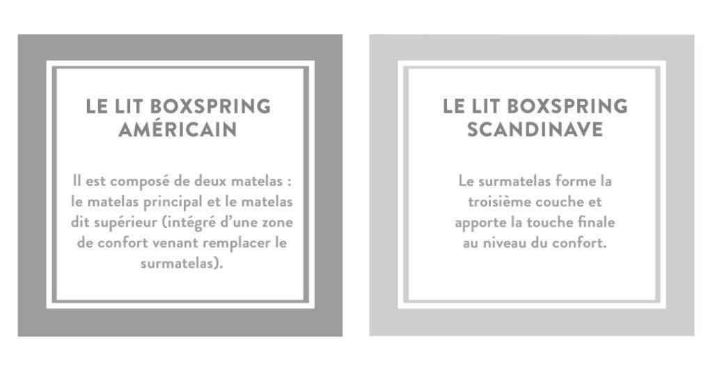 Lit boxspring guide Westwing