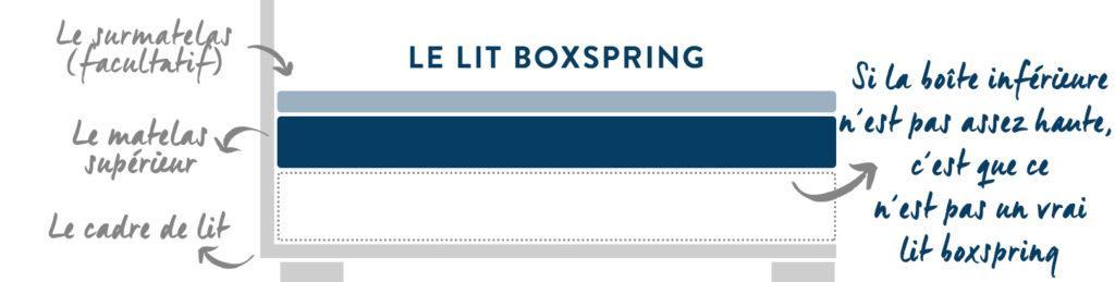 lit boxsrping