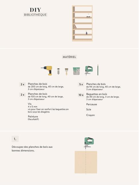 DIY bibliothèque 001