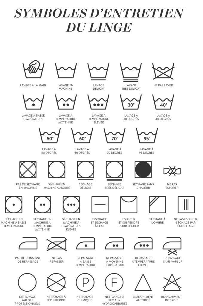 symbole entretien textile