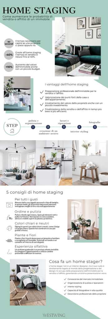 home staging infografica