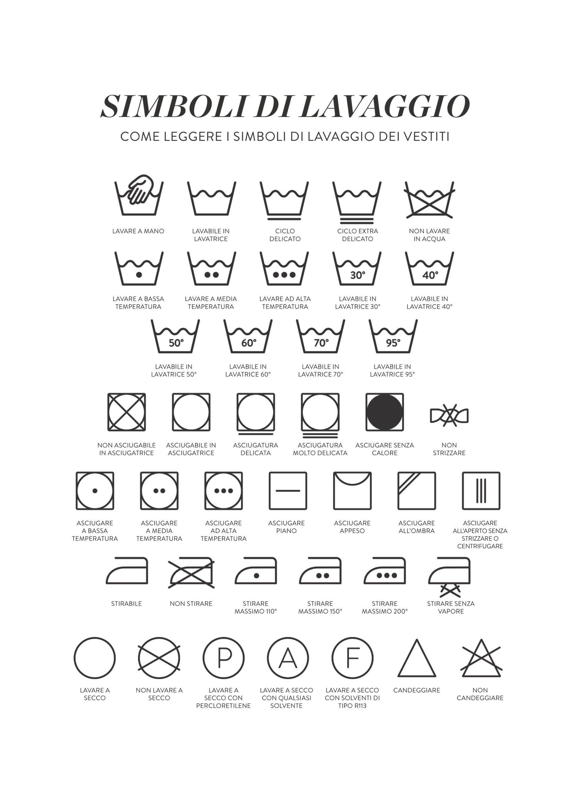 Simboli lavaggio capi poster da stampare