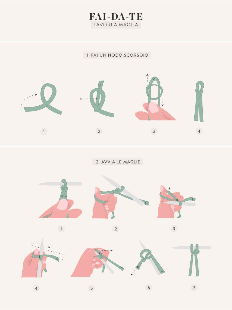 Guida per lavori a maglia