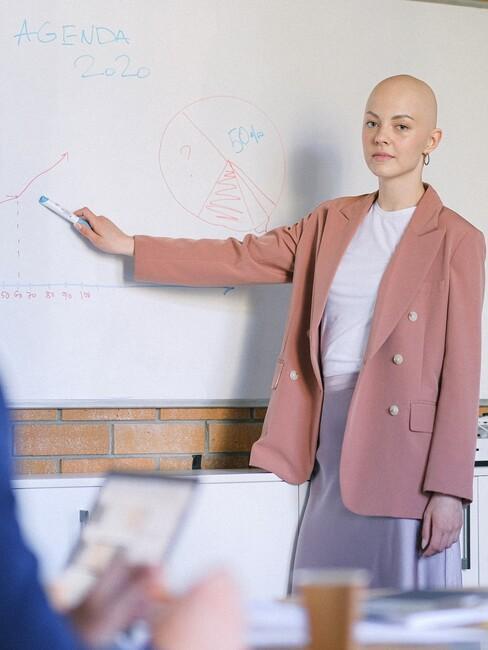 vrouw geeft presentatie en maakt gebruik van een whiteboard