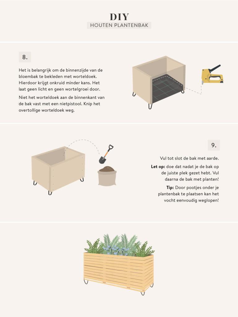 Plantenbak maken stappenplan