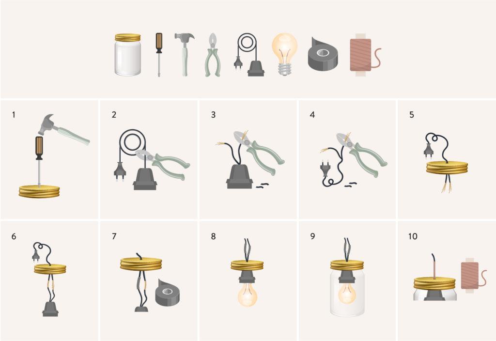 stappenplan zelf een lamp maken van glaze pot