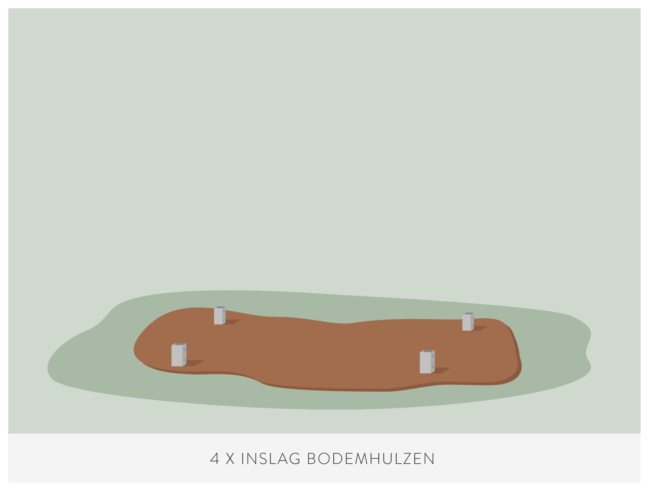stap 1: inslag bodemhulzen voor het bouwen van een kas