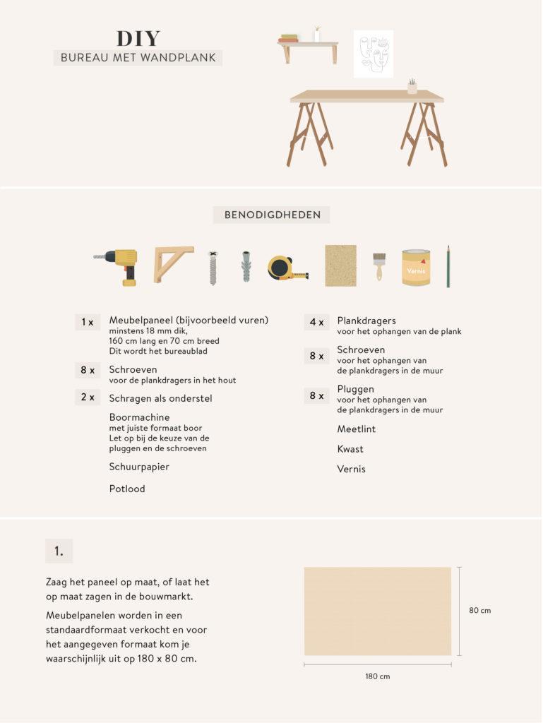 DIY graphic zelf bureau maken