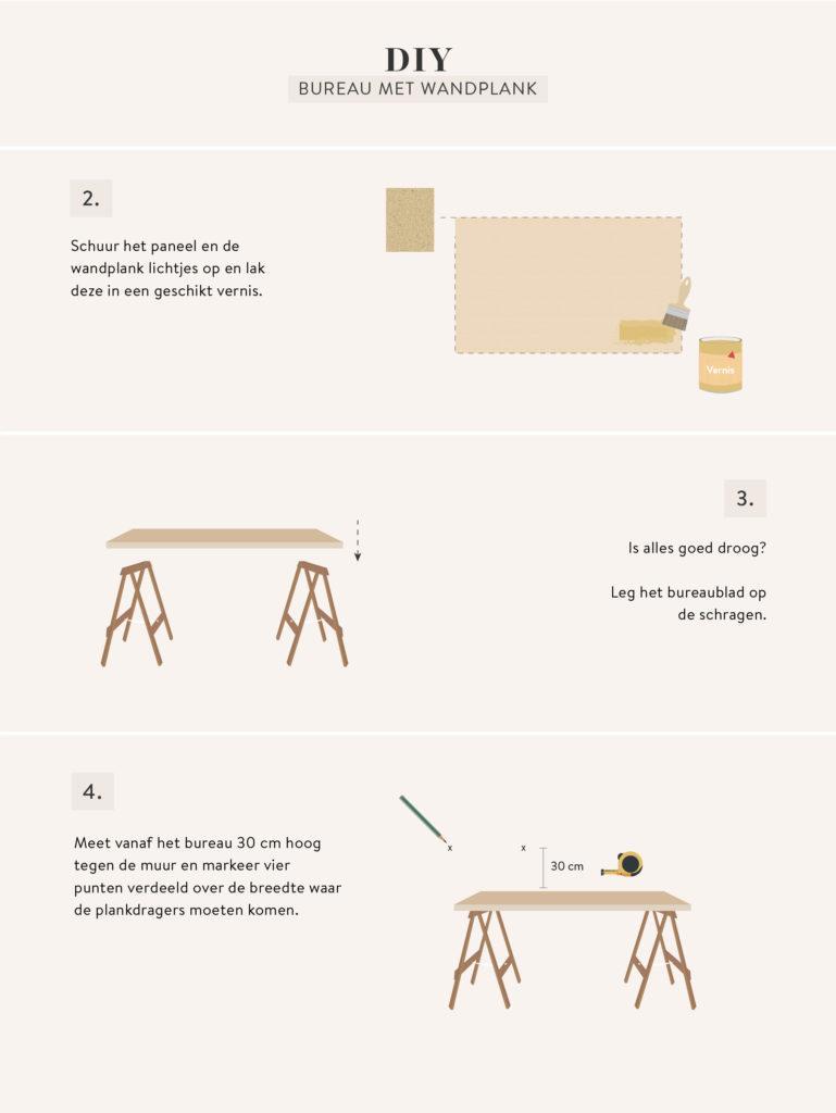 graphic zelf bureau maken