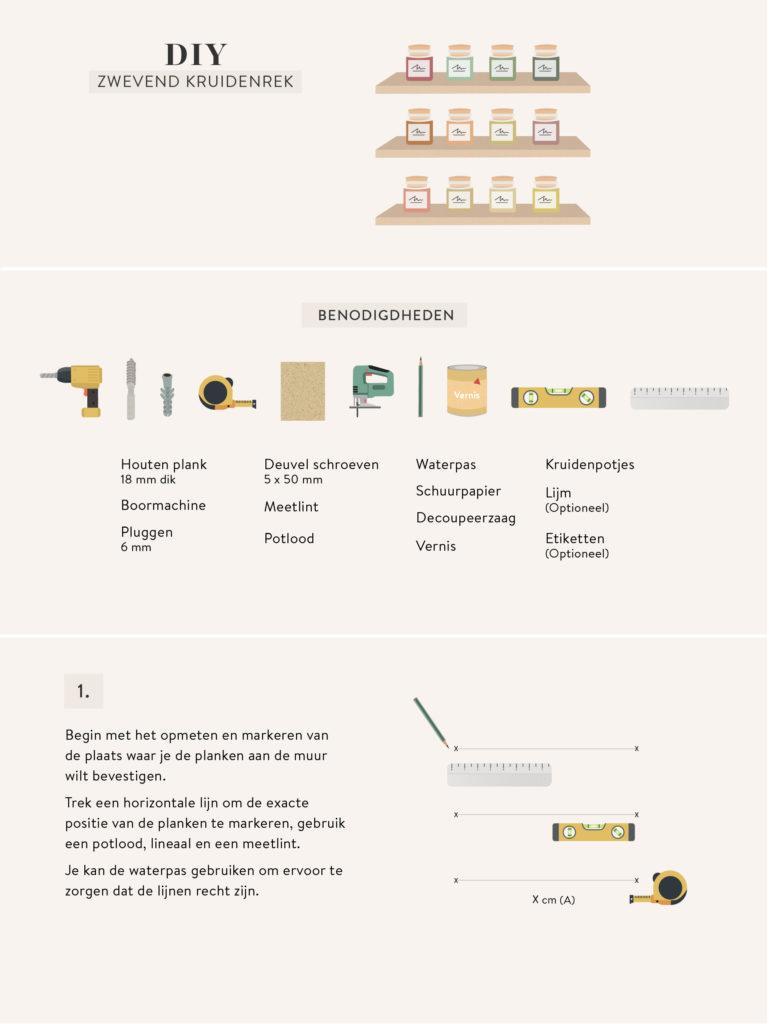 graphic zelf kruidenrek maken