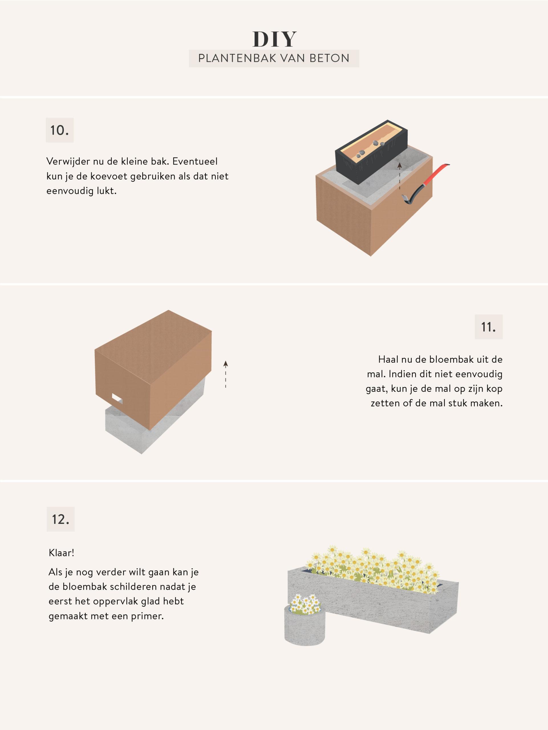 stappenplan plantenbak van beton maken