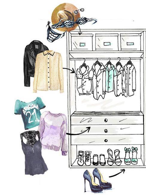 grafika westwing przestawiająca organizację szafy dla kobiety