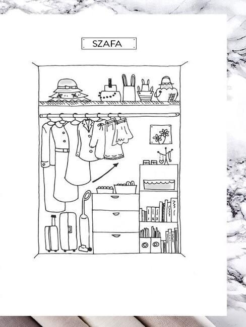 Grafika przedstawiająca porządek w szafie po metodzie konmarie