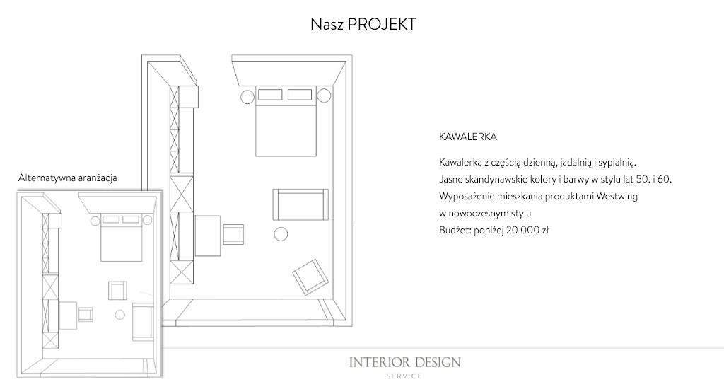 Narysowany projekt mieszkania z krótko opisanym konceptem i  budżetem