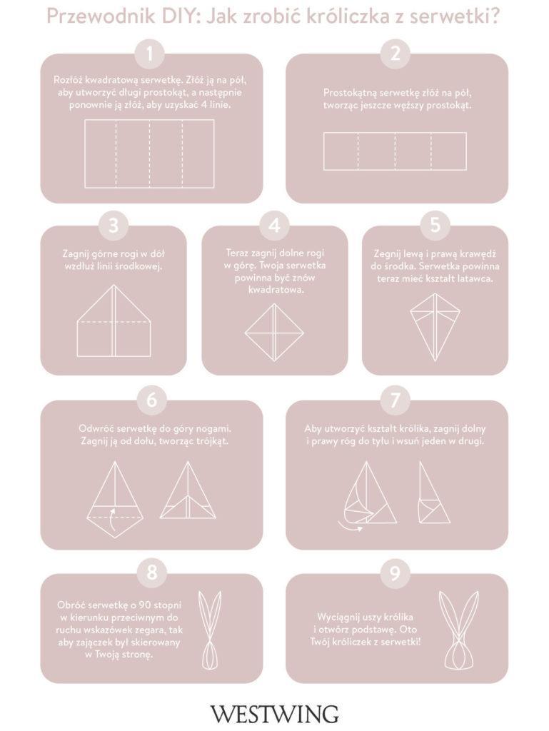 Instrukcja jak składać serwetkę w zajączka