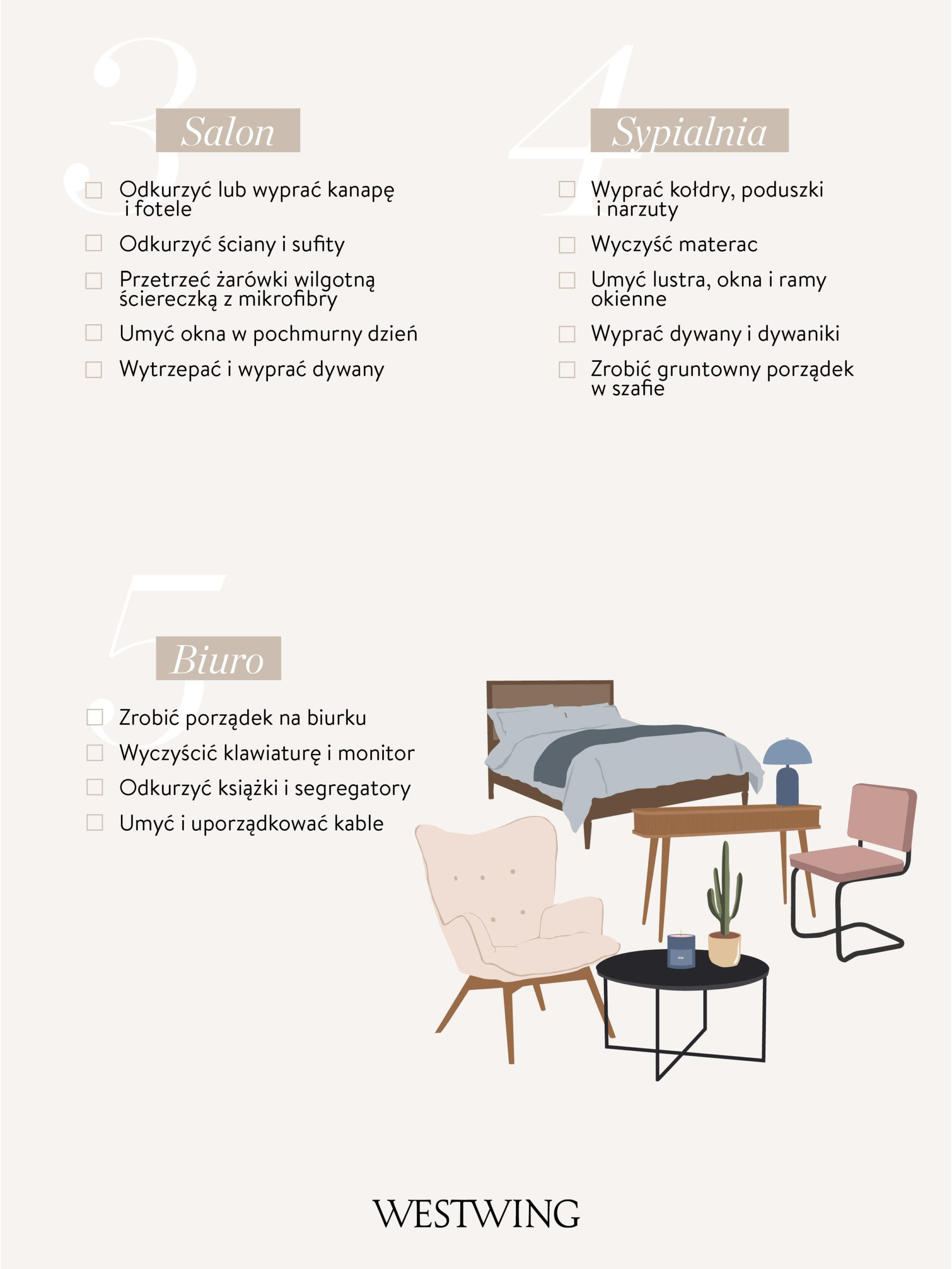 checklista wiosennych porządków
