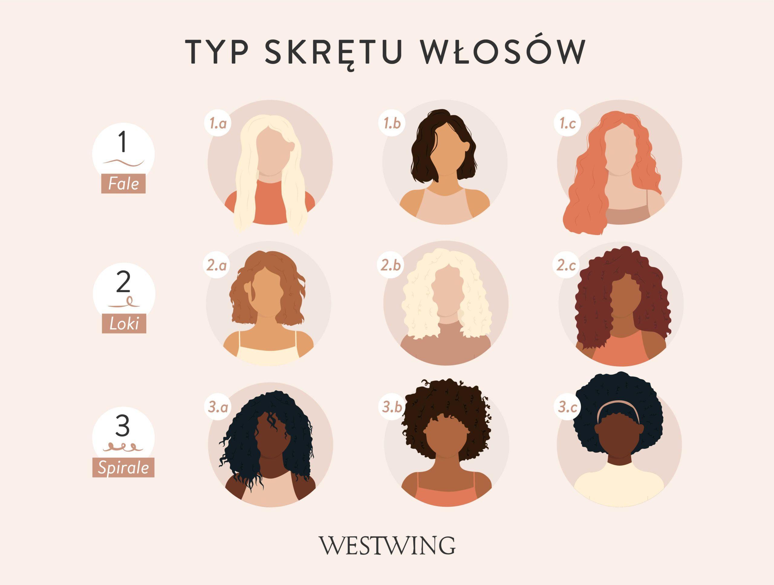 curly hair method typy włosów kręconych