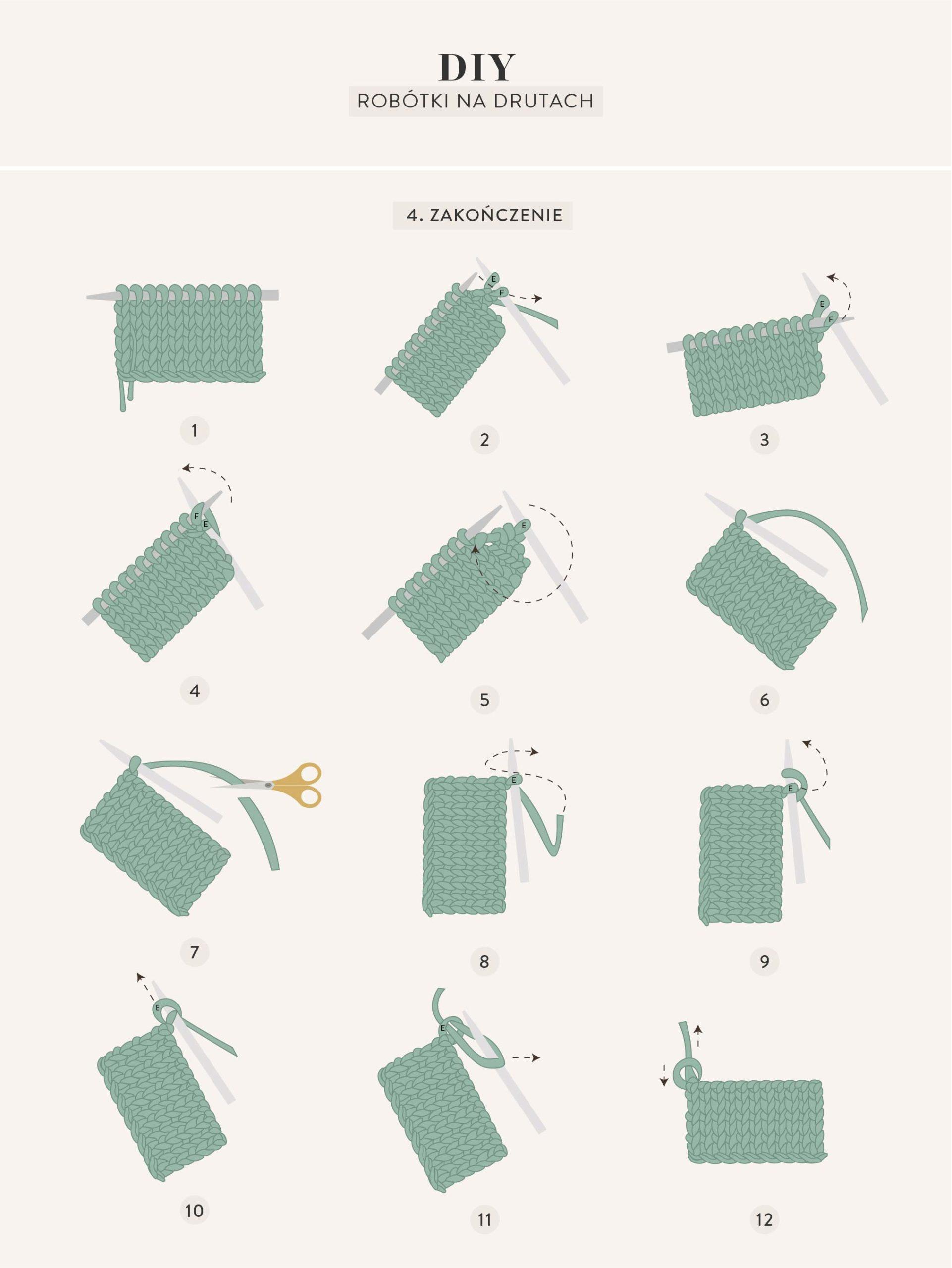Robienie na drutach intrukcja z grafikami