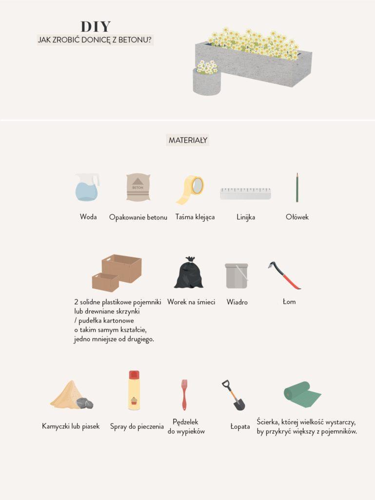 Jak zrobić donice z betonu instrukcje krok po kroku