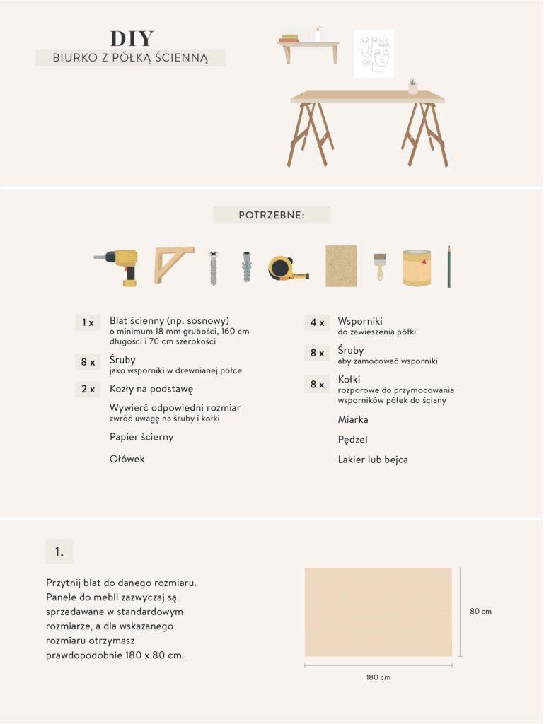 instrukcje wykonania mebli DIY biurka i półki