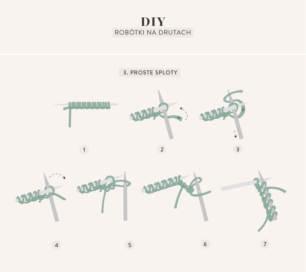 Tutorial jak robić na drutach: 3 proste sploty