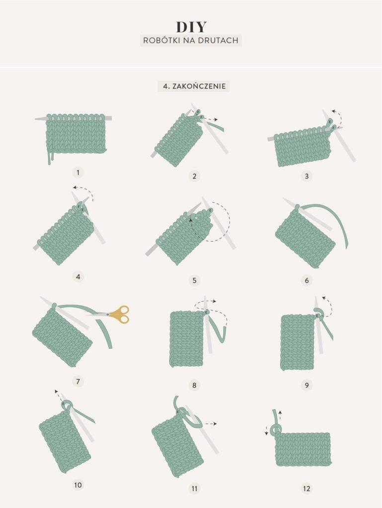 Tutorial jak robić na drutach: sploty zakańczające