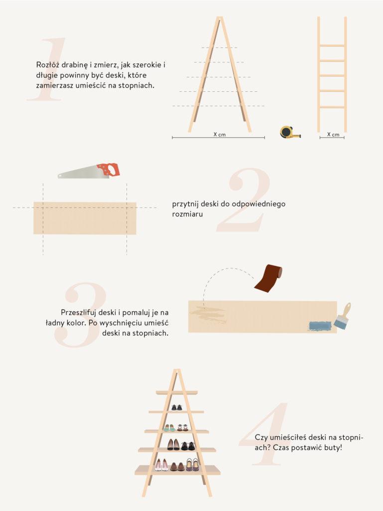 Grafika z instrukcjami wykonania regału na buty z drabiny