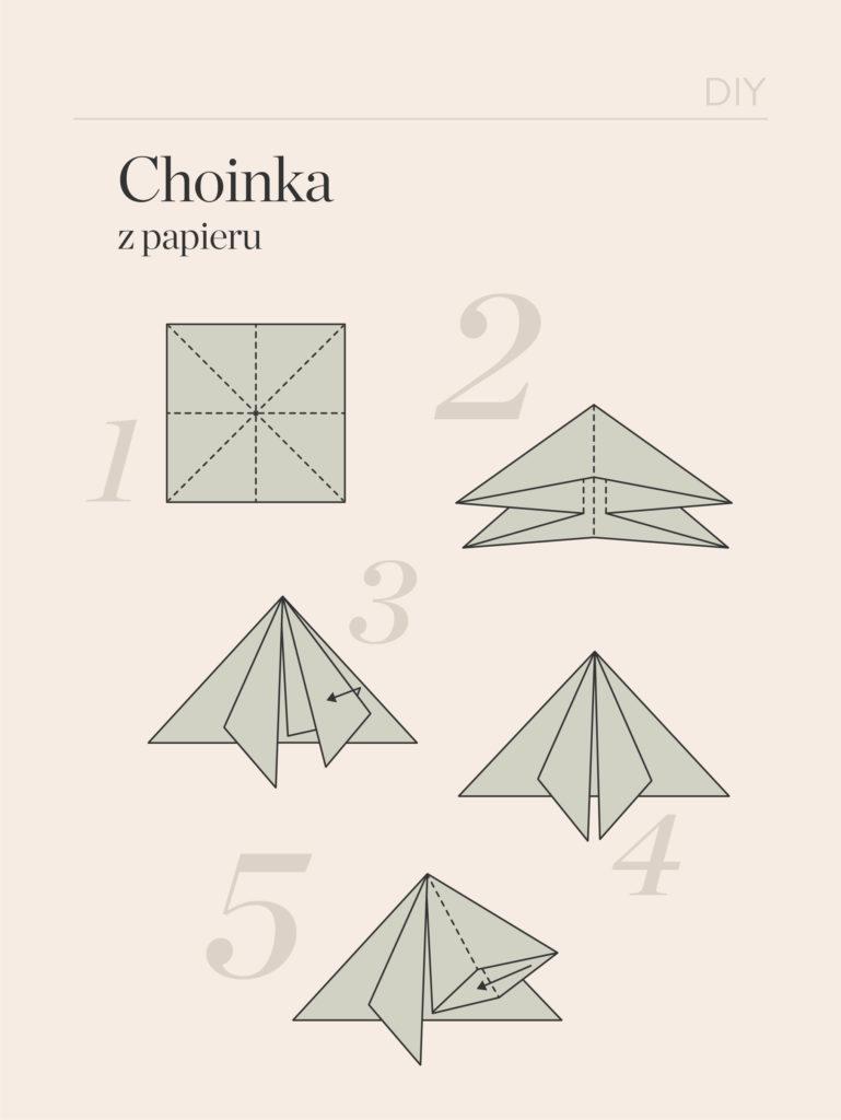 Instrukcje do wykonania choinki z papieru